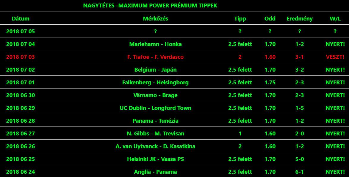Tuti tippek sportfogadáshoz: Tippmix tippek, mérkőzés elemzések, statisztikai adatok. Napi ingyenes tippek. Csatlakozz Magyarország legsikeresebb sportfogadó csapatához!