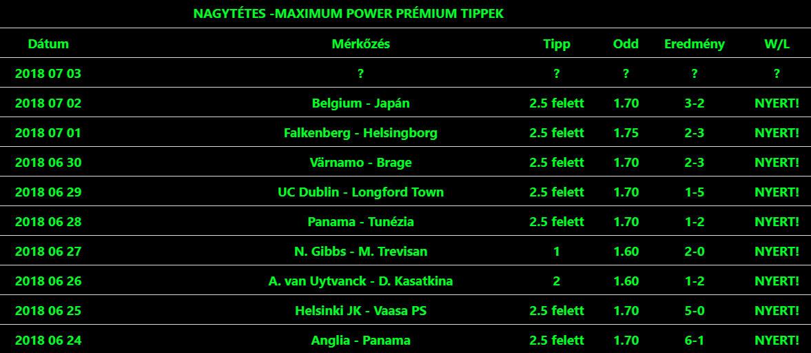 Ingyenes Tippmix tippek NTT: Tippmix tippek, mérkőzés elemzések, statisztikai adatok. Napi ingyenes tippek. Csatlakozz Magyarország legsikeresebb sportfogadó csapatához!