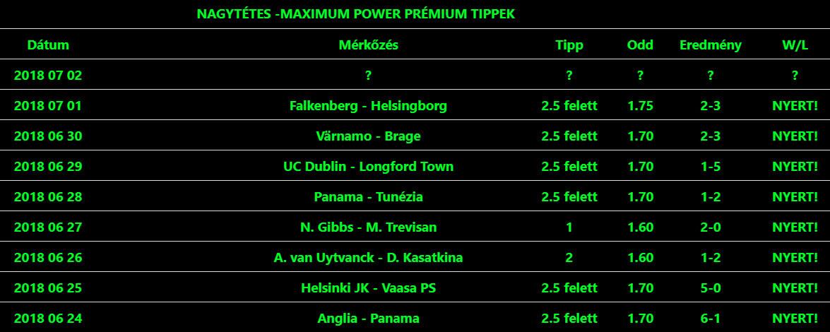 TIPPMIX TIPPEK: Ingyenes PROFI tippmix tippek, Prémium sportfogadási tanácsadás: Tippmix tippek, mérkőzés elemzések, statisztikai adatok. Napi ingyenes tippek. Csatlakozz Magyarország legsikeresebb sportfogadó csapatához!