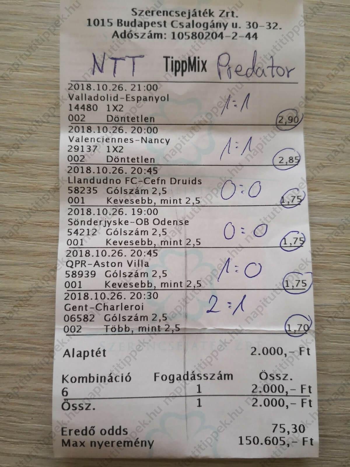 Legyél te is Tippmix ragadozó: Tippmix tippek, mérkőzés elemzések, statisztikai adatok. Napi ingyenes tippek. Csatlakozz Magyarország legsikeresebb sportfogadó csapatához!