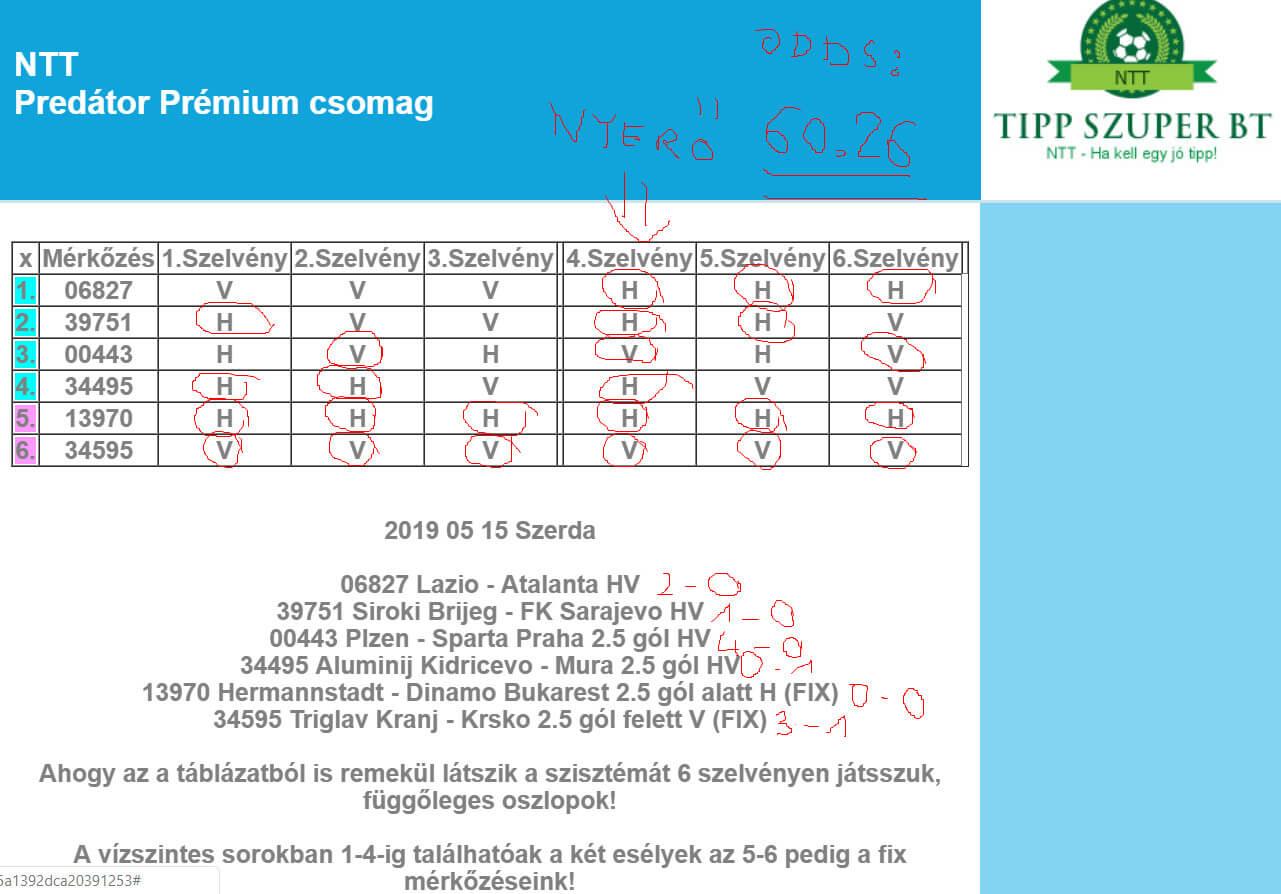 Tippmix és sportfogadási  szisztémák naponta: Tippmix tippek, mérkőzés elemzések, statisztikai adatok. Napi ingyenes tippek. Csatlakozz Magyarország legsikeresebb sportfogadó csapatához!