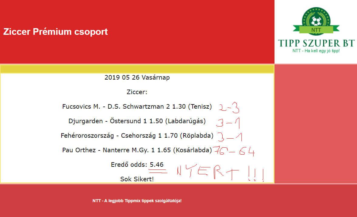 Tippmix tippek és profi sportfogadási rendszerek: Tippmix tippek, mérkőzés elemzések, statisztikai adatok. Napi ingyenes tippek. Csatlakozz Magyarország legsikeresebb sportfogadó csapatához!