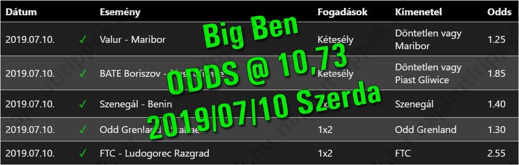 Big Ben - Tippmix tippek 188 - Tippmix tippek