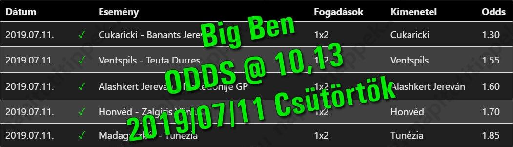 Big Ben - Tippmix tippek 187 - Tippmix tippek