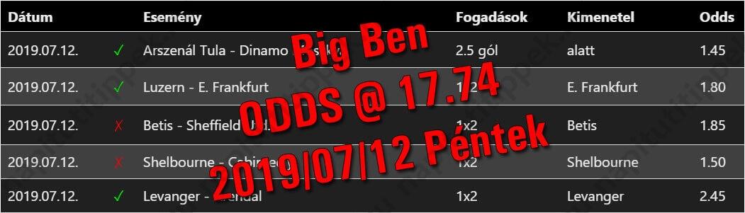 Big Ben - Tippmix tippek 186 - Tippmix tippek
