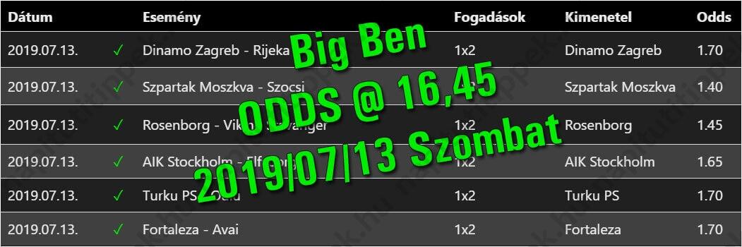 Big Ben - Tippmix tippek 185 - Tippmix tippek