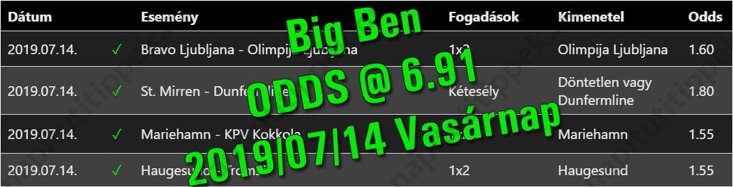 Big Ben - Tippmix tippek 184 - Tippmix tippek