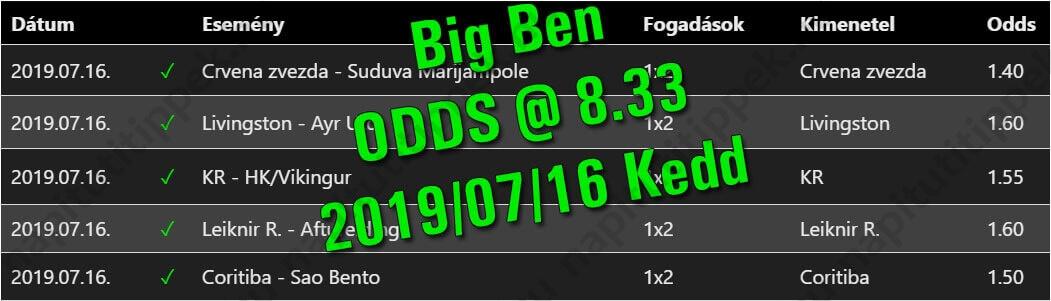 Big Ben - Tippmix tippek 182 - Tippmix tippek