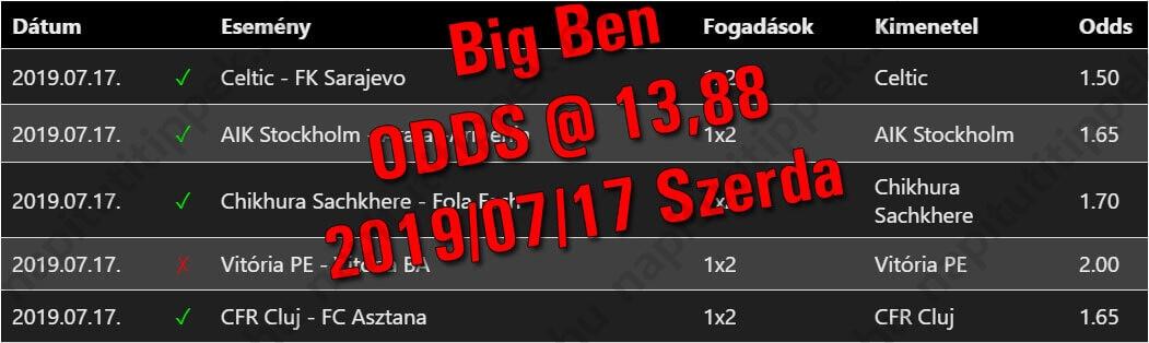 Big Ben - Tippmix tippek 181 - Tippmix tippek