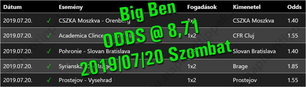 Big Ben - Tippmix tippek 178 - Tippmix tippek
