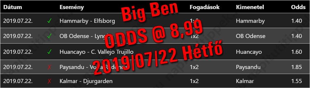 Big Ben - Tippmix tippek 176 - Tippmix tippek