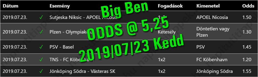 Big Ben - Tippmix tippek 175 - Tippmix tippek