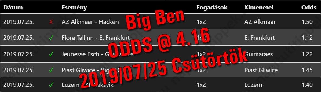 Big Ben - Tippmix tippek 173 - Tippmix tippek