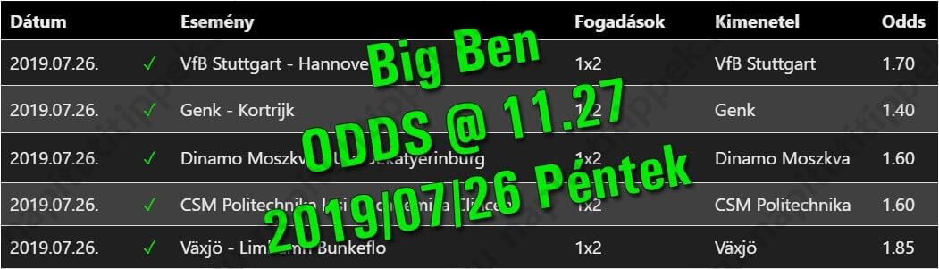 Big Ben - Tippmix tippek 172 - Tippmix tippek