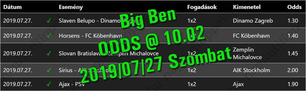 Big Ben - Tippmix tippek 171 - Tippmix tippek