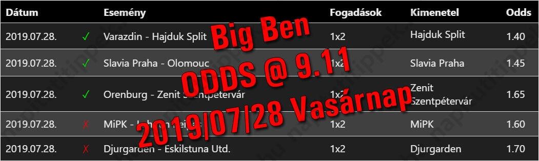 Big Ben - Tippmix tippek 170 - Tippmix tippek