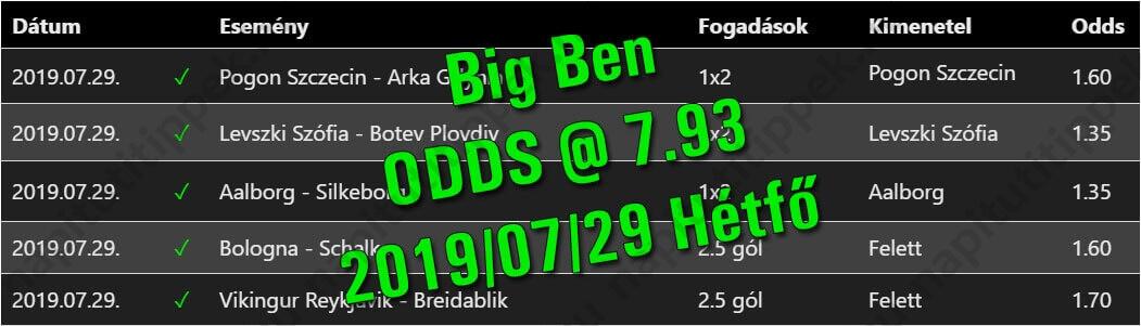 Big Ben - Tippmix tippek 168 - Tippmix tippek