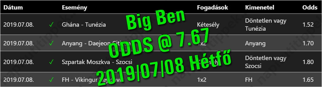 Big Ben - Tippmix tippek 190 - Tippmix tippek