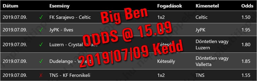 Big Ben - Tippmix tippek 189 - Tippmix tippek