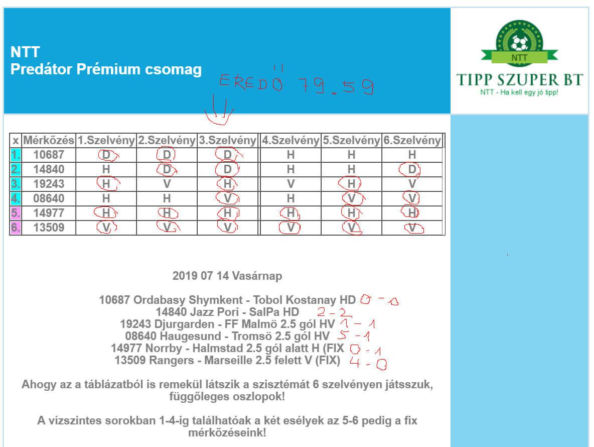 NTT: Kőkemény Tippmix szelvények: Tippmix tippek, mérkőzés elemzések, statisztikai adatok. Napi ingyenes tippek. Csatlakozz Magyarország legsikeresebb sportfogadó csapatához!