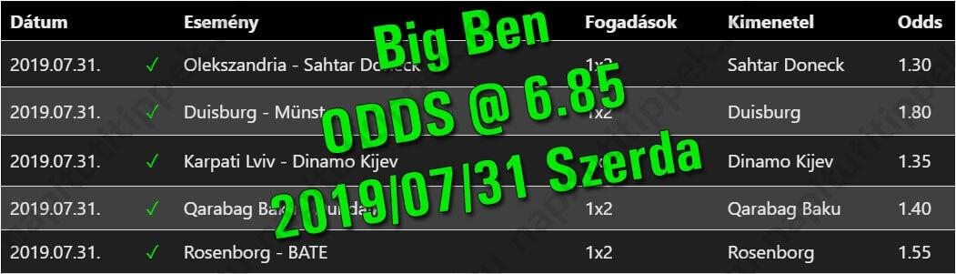 Big Ben - Tippmix tippek 166 - Tippmix tippek