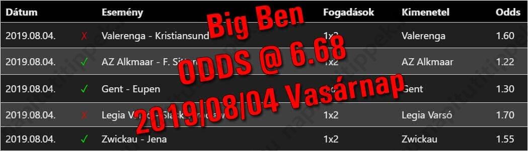 Big Ben - Tippmix tippek 162 - Tippmix tippek