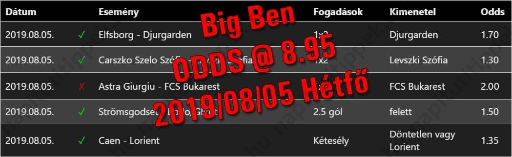 Big Ben - Tippmix tippek 161 - Tippmix tippek
